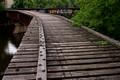 Converging Railroad Tracks